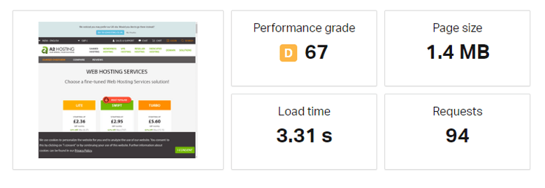 high page load performance a2 hosting