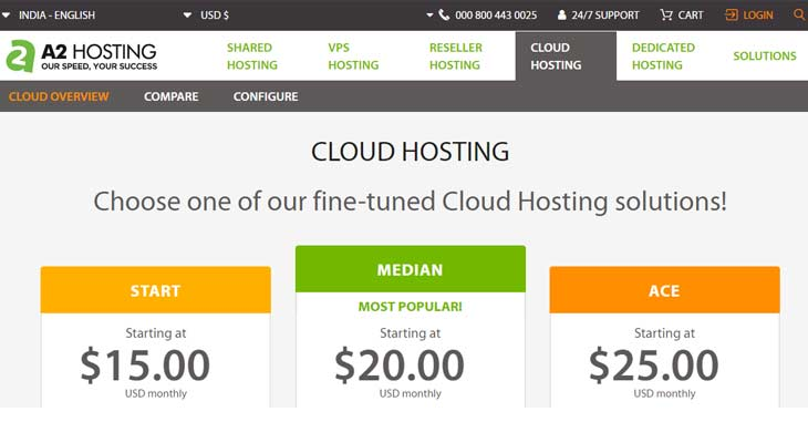 how to get budget reseller hosting india