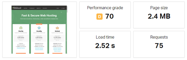 shared web hosting page performance